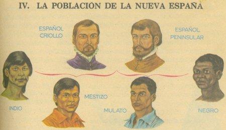 poblacion-de-la-nueva-espana-2.jpg