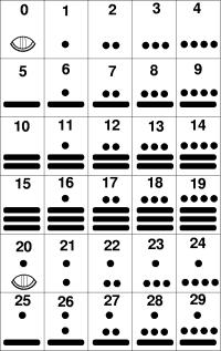 numeracion-maya.png